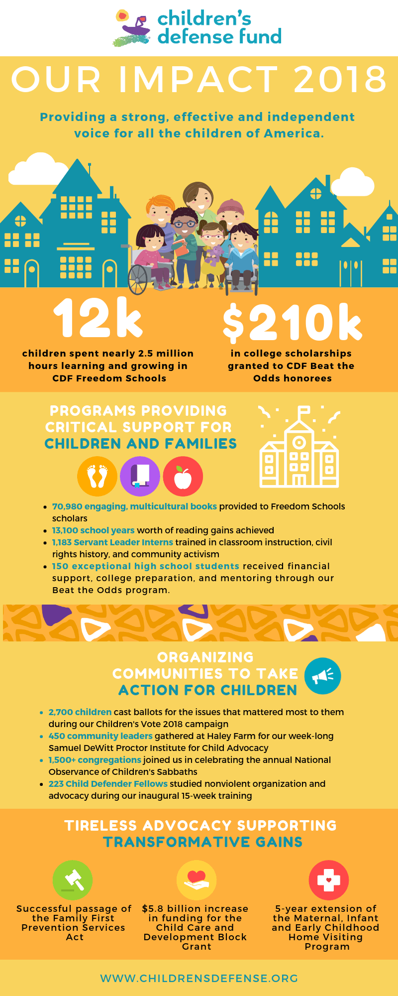 Our Impact 2018: Providing a strong, effective and independent voice for all the children of America.